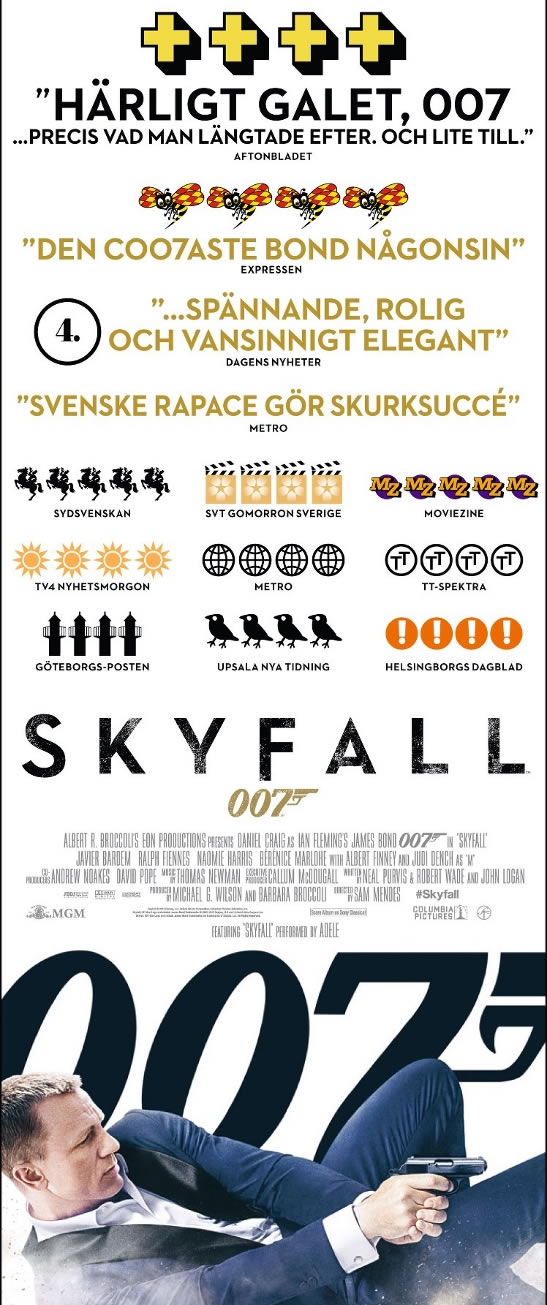 Skyfall Sweden box office succes 2012